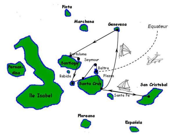 Itinéraire Galapagos